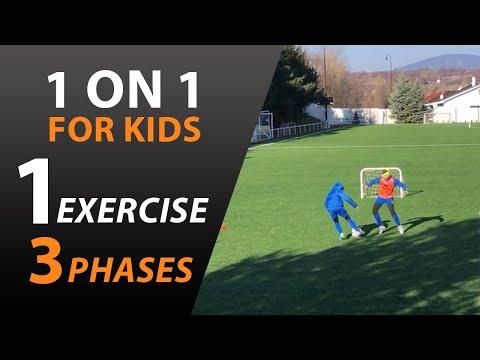 Futbalová hra 1 na 1 | 1 cvičenie 3 fázy
