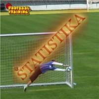 Štatistika vzájomných zápasov  Slovenskej ligy